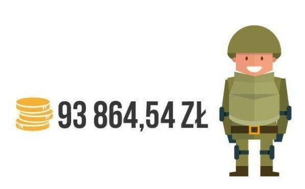 Час підсумків: допомога Україні в 2015 році