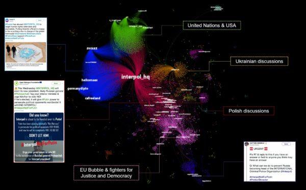 Вірусна кампанія Twitter'a #InterpolNotForPutin охопила 19 мільйонів громадян
